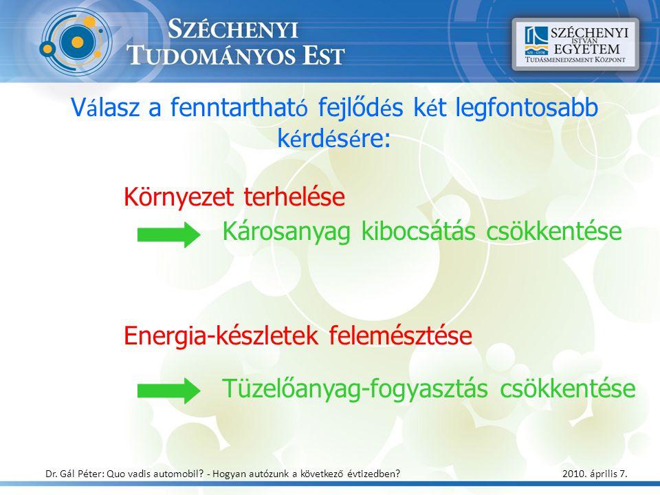 2030 1995200020052010201520202025 Kipufogógáz emisszió CO, NO X, HC, PM Klímagázok CO 2 Energia A hajtás-rendszer fejlesztési irányait meghatározó kihívások Forrás: VW Dr.