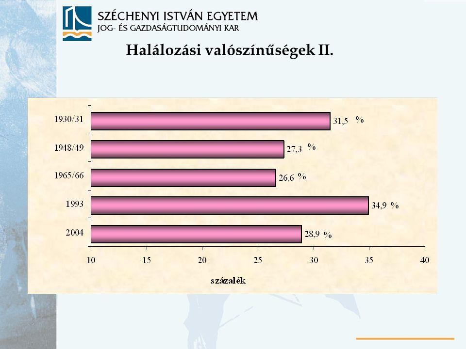Halálozási valószínűségek II.