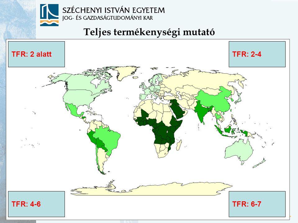 Teljes termékenységi mutató TFR: 2 alatt TFR: 6-7TFR: 4-6 TFR: 2-4
