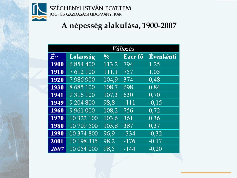 A népesség alakulása, 1900-2007