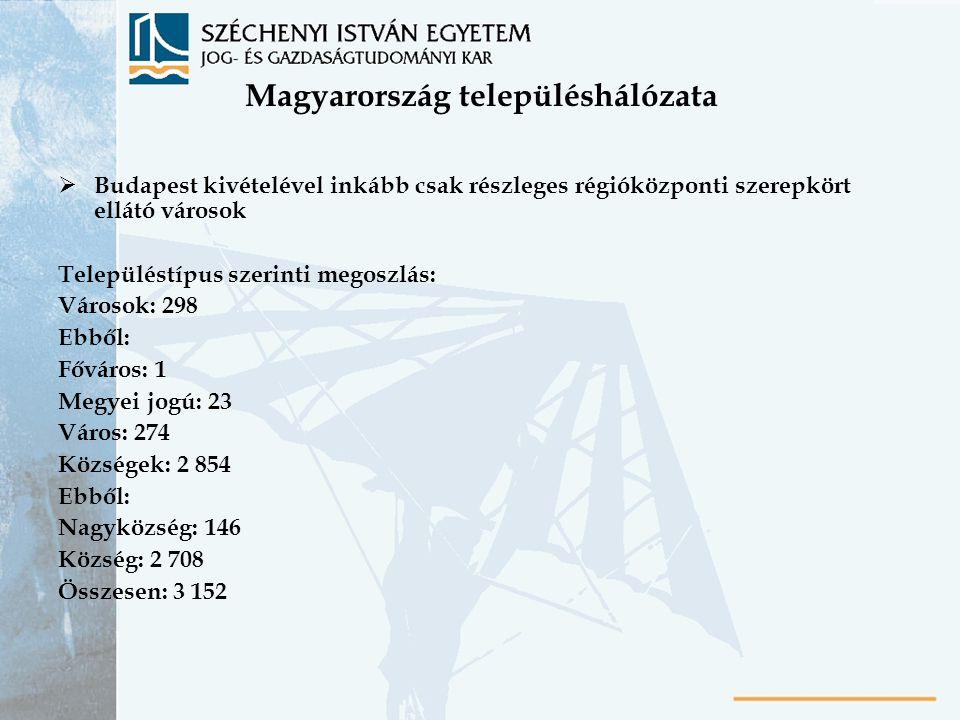 Magyarország településhálózata  Budapest kivételével inkább csak részleges régióközponti szerepkört ellátó városok Településtípus szerinti megoszlás: