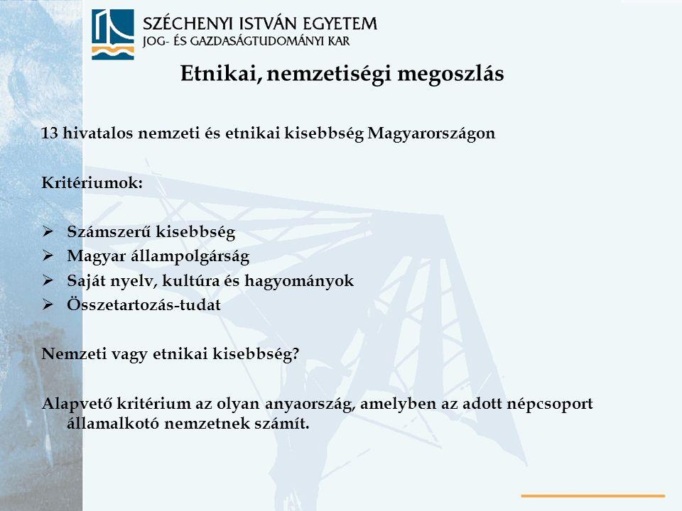 Etnikai, nemzetiségi megoszlás 13 hivatalos nemzeti és etnikai kisebbség Magyarországon Kritériumok:  Számszerű kisebbség  Magyar állampolgárság  S