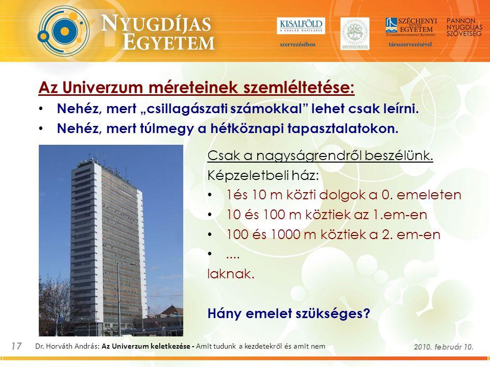 17 2010. február 10. Dr. Horváth András: Az Univerzum keletkezése - Amit tudunk a kezdetekről és amit nem Csak a nagyságrendről beszélünk. Képzeletbel