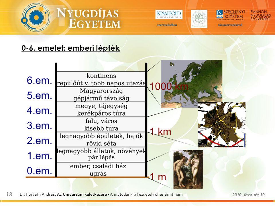 18 2010. február 10. Dr. Horváth András: Az Univerzum keletkezése - Amit tudunk a kezdetekről és amit nem 0-6. emelet: emberi lépték