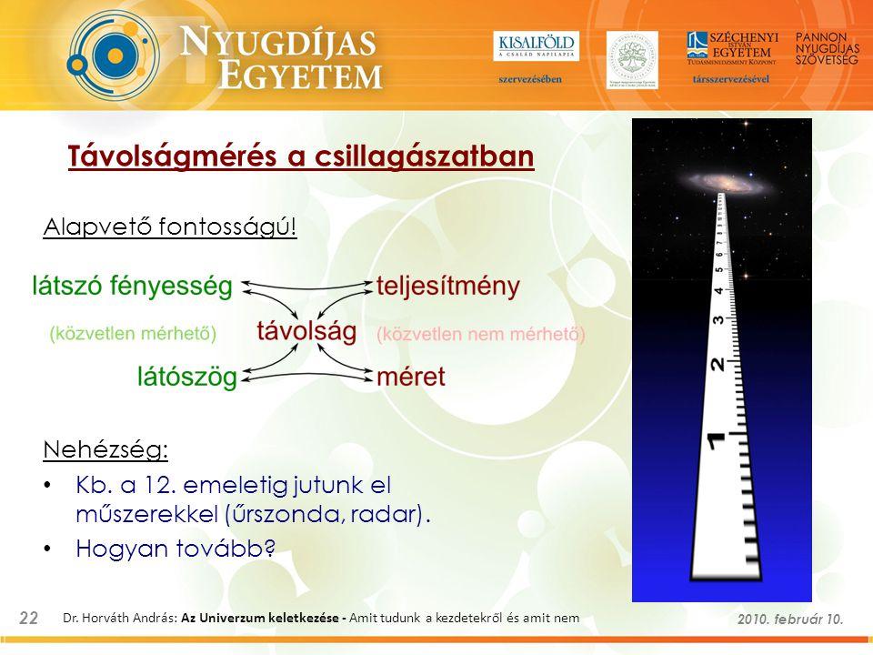 22 2010. február 10. Dr. Horváth András: Az Univerzum keletkezése - Amit tudunk a kezdetekről és amit nem Távolságmérés a csillagászatban Alapvető fon
