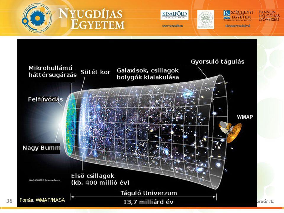 38 2010. február 10. Dr. Horváth András: Az Univerzum keletkezése - Amit tudunk a kezdetekről és amit nem Forrás: WMAP/NASA