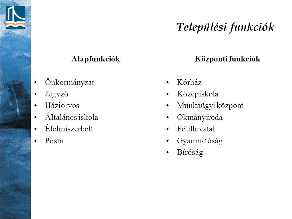 Vonzáskörzet-elméletek – Christaller (1933)  a központok hierarchiája egy ideális térben  eredeti példa: Dél-Németország  többszintű és többfunkciós központhierarchia Egyenlő távolságra lévő központok, hatszögmodell