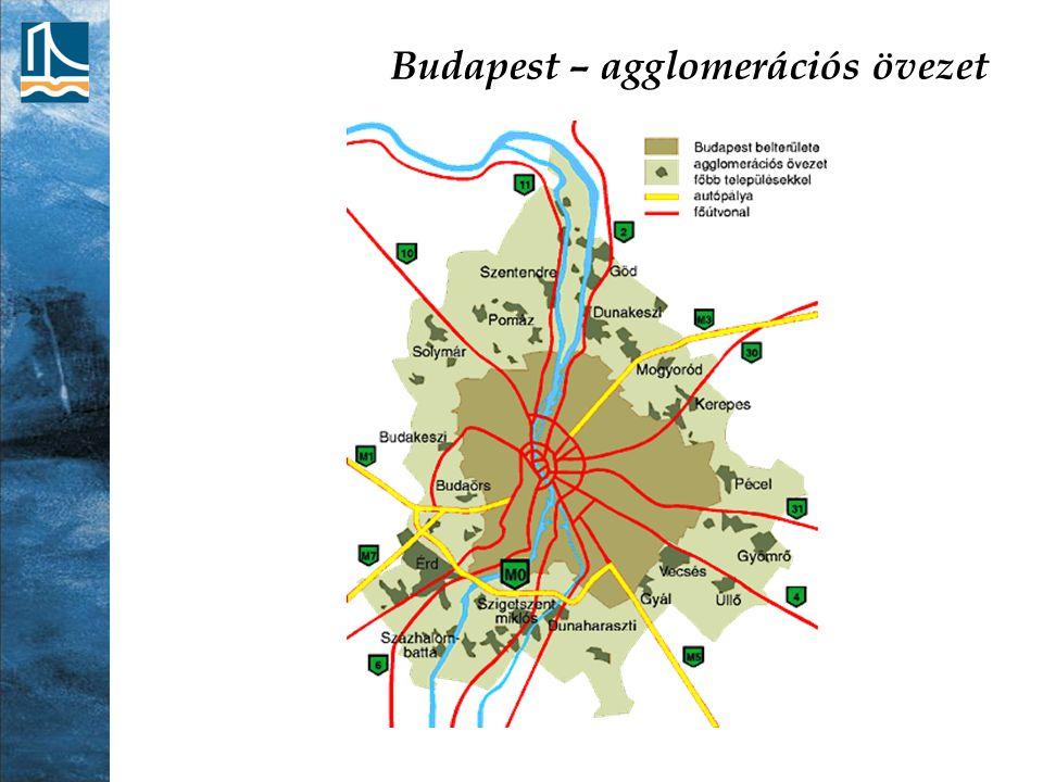 Budapest – agglomerációs övezet