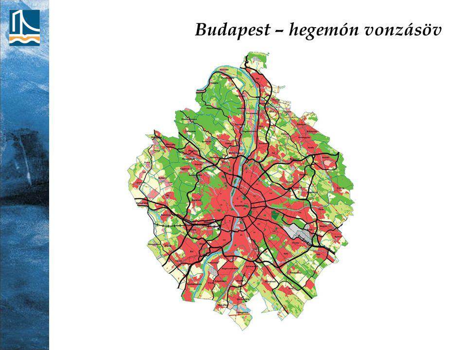 A vonzáskörzet nagysága  A központ mérete  A közlekedési hálózat minősége  A környék településhálózata  Jövedelemszint