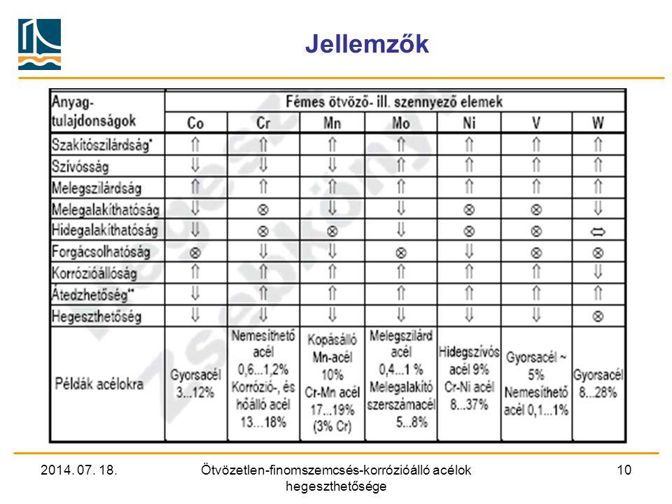 2014. 07. 18.Ötvözetlen-finomszemcsés-korrózióálló acélok hegeszthetősége 10 Jellemzők