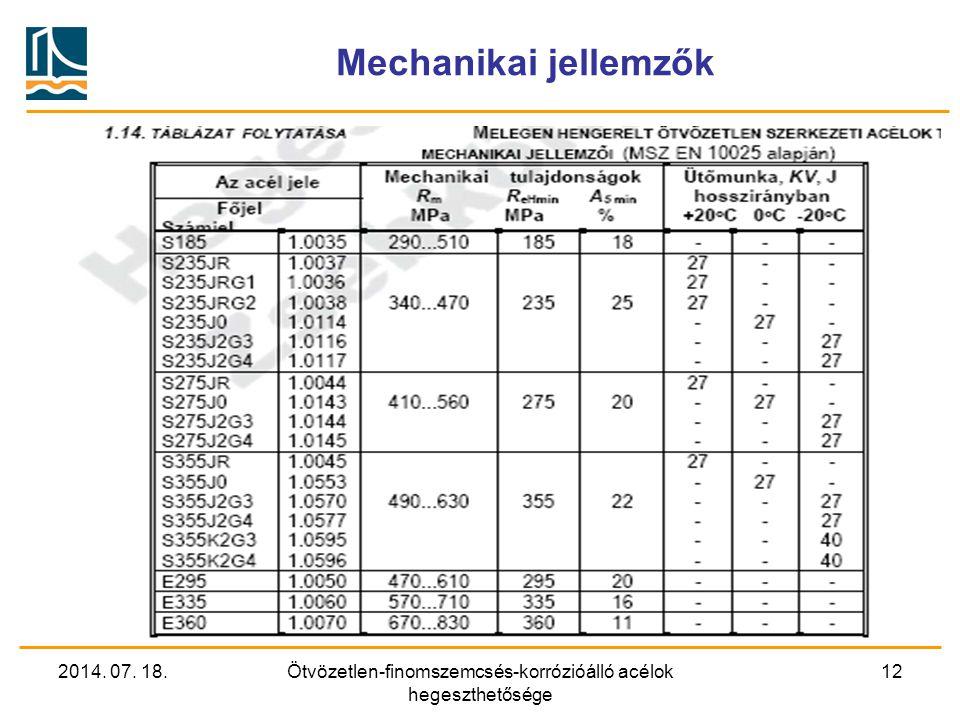 2014. 07. 18.Ötvözetlen-finomszemcsés-korrózióálló acélok hegeszthetősége 12 Mechanikai jellemzők