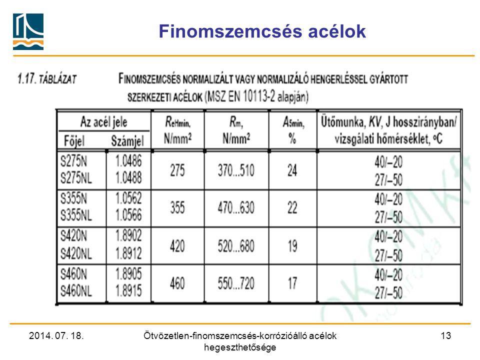 2014. 07. 18.Ötvözetlen-finomszemcsés-korrózióálló acélok hegeszthetősége 13 Finomszemcsés acélok