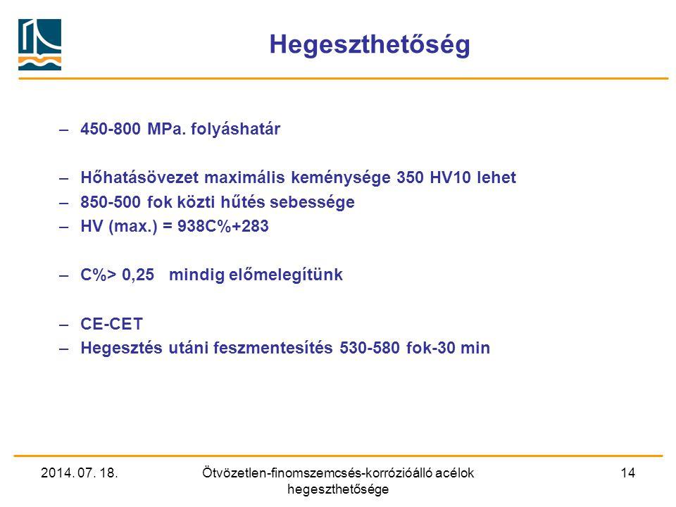 2014. 07. 18.Ötvözetlen-finomszemcsés-korrózióálló acélok hegeszthetősége 14 Hegeszthetőség –450-800 MPa. folyáshatár –Hőhatásövezet maximális keménys