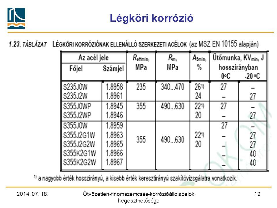 2014. 07. 18.Ötvözetlen-finomszemcsés-korrózióálló acélok hegeszthetősége 19 Légköri korrózió