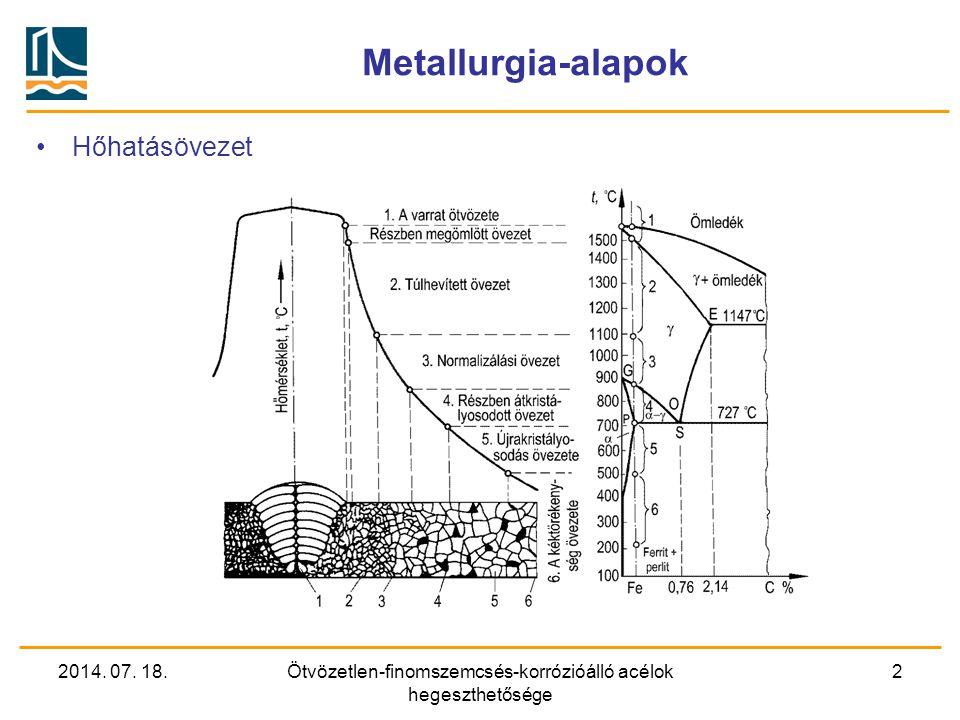 2014. 07. 18.Ötvözetlen-finomszemcsés-korrózióálló acélok hegeszthetősége 2 Metallurgia-alapok Hőhatásövezet