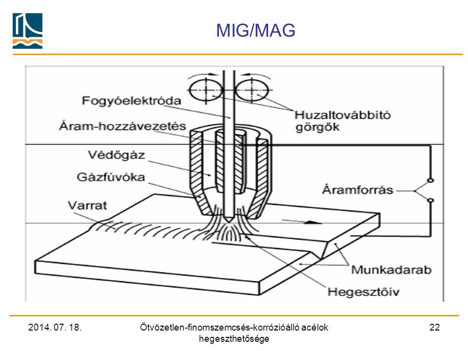 2014. 07. 18.Ötvözetlen-finomszemcsés-korrózióálló acélok hegeszthetősége 22 MIG/MAG