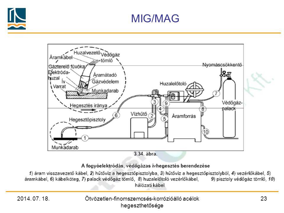 2014. 07. 18.Ötvözetlen-finomszemcsés-korrózióálló acélok hegeszthetősége 23 MIG/MAG