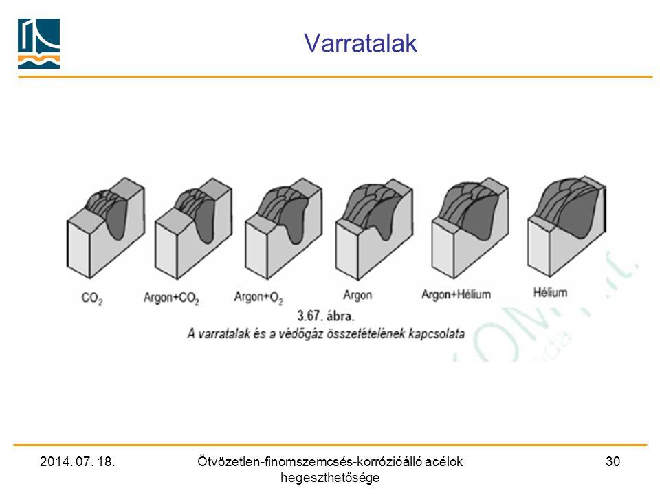 2014. 07. 18.Ötvözetlen-finomszemcsés-korrózióálló acélok hegeszthetősége 30 Varratalak