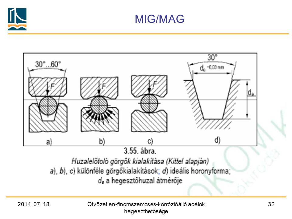 2014. 07. 18.Ötvözetlen-finomszemcsés-korrózióálló acélok hegeszthetősége 32 MIG/MAG