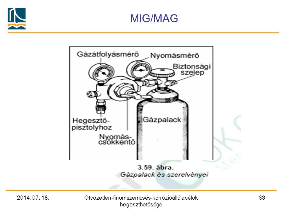 2014. 07. 18.Ötvözetlen-finomszemcsés-korrózióálló acélok hegeszthetősége 33 MIG/MAG