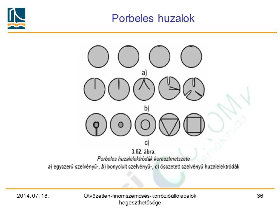 2014. 07. 18.Ötvözetlen-finomszemcsés-korrózióálló acélok hegeszthetősége 36 Porbeles huzalok