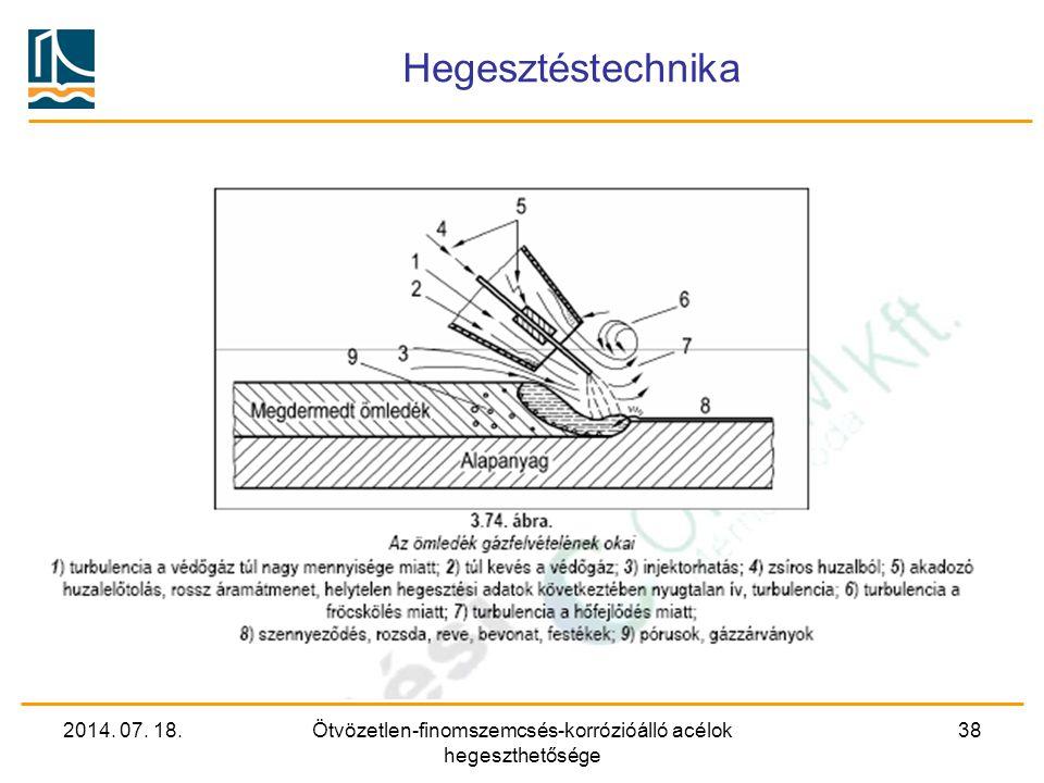 2014. 07. 18.Ötvözetlen-finomszemcsés-korrózióálló acélok hegeszthetősége 38 Hegesztéstechnika