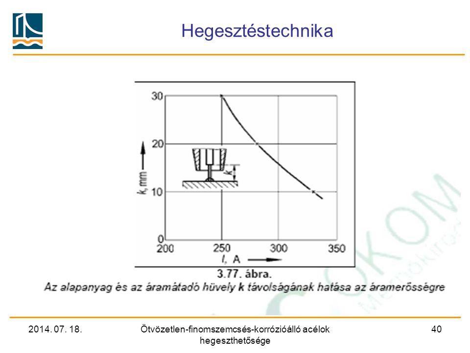 2014. 07. 18.Ötvözetlen-finomszemcsés-korrózióálló acélok hegeszthetősége 40 Hegesztéstechnika