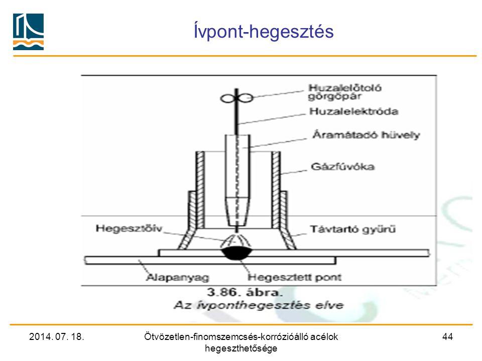 2014. 07. 18.Ötvözetlen-finomszemcsés-korrózióálló acélok hegeszthetősége 44 Ívpont-hegesztés