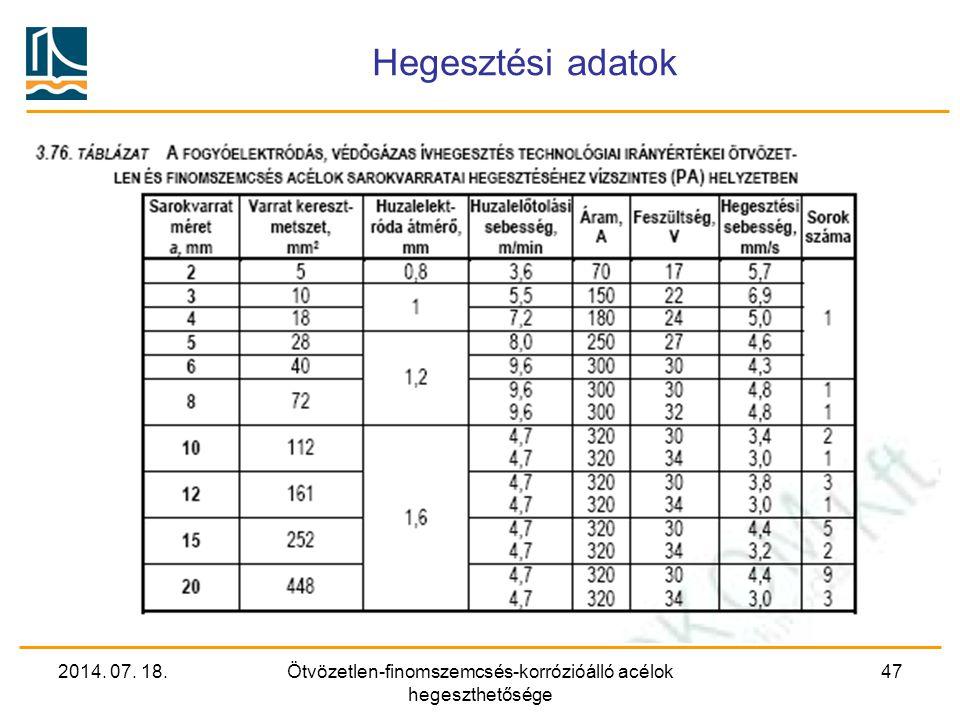 2014. 07. 18.Ötvözetlen-finomszemcsés-korrózióálló acélok hegeszthetősége 47 Hegesztési adatok