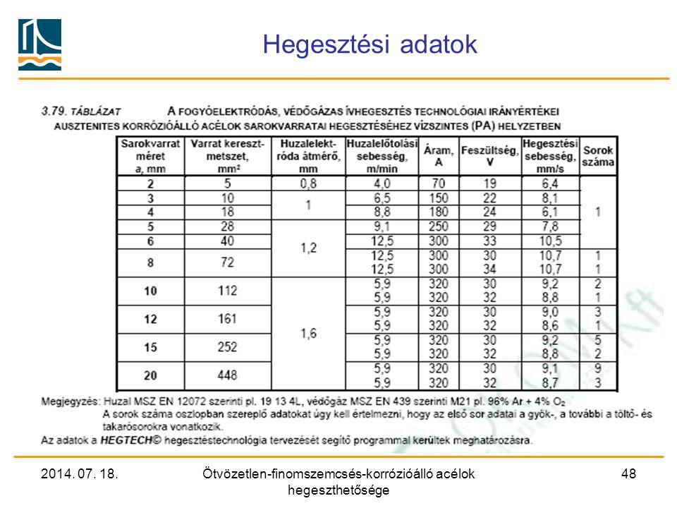 2014. 07. 18.Ötvözetlen-finomszemcsés-korrózióálló acélok hegeszthetősége 48 Hegesztési adatok