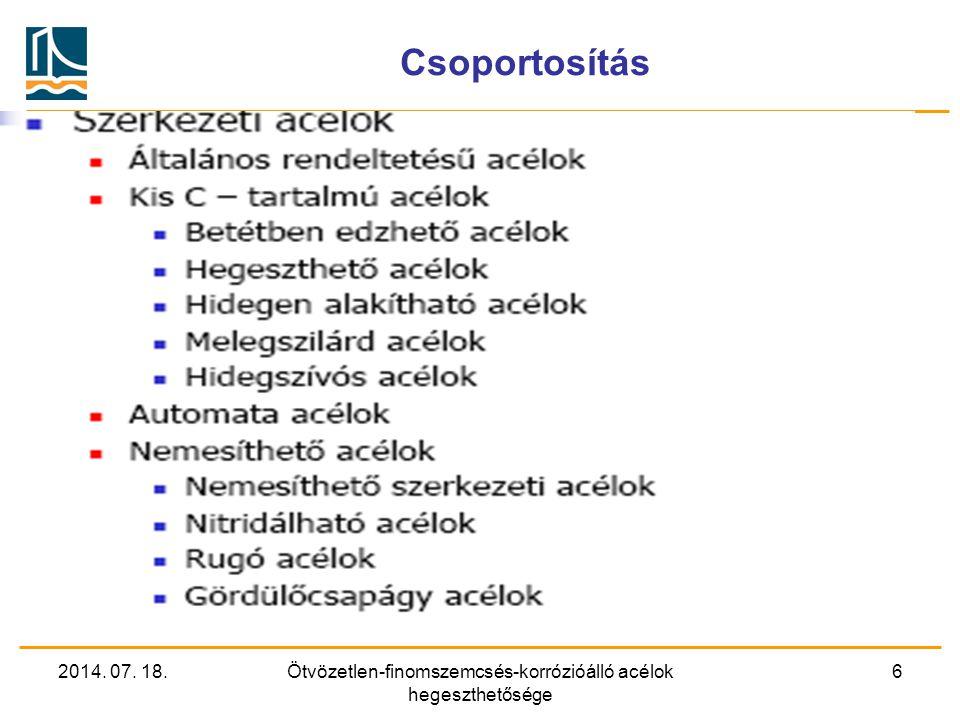 2014. 07. 18.Ötvözetlen-finomszemcsés-korrózióálló acélok hegeszthetősége 6 Csoportosítás