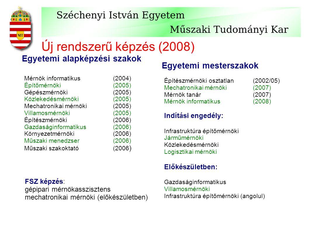 Új rendszerű képzés (2008) Mérnök informatikus (2004) Építőmérnöki (2005) Gépészmérnöki (2005) Közlekedésmérnöki (2005) Mechatronikai mérnöki (2005) V