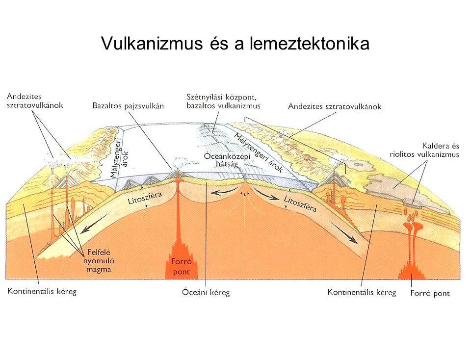 Vulkanizmus és a lemeztektonika
