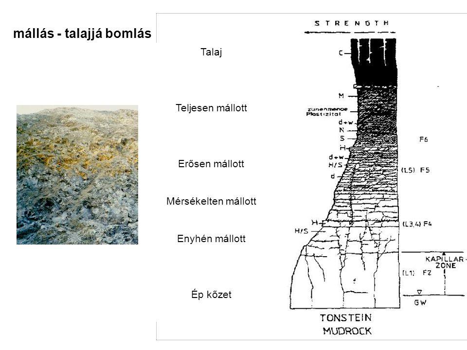 mállás - talajjá bomlás Talaj Teljesen mállott Erősen mállott Mérsékelten mállott Enyhén mállott Ép kőzet