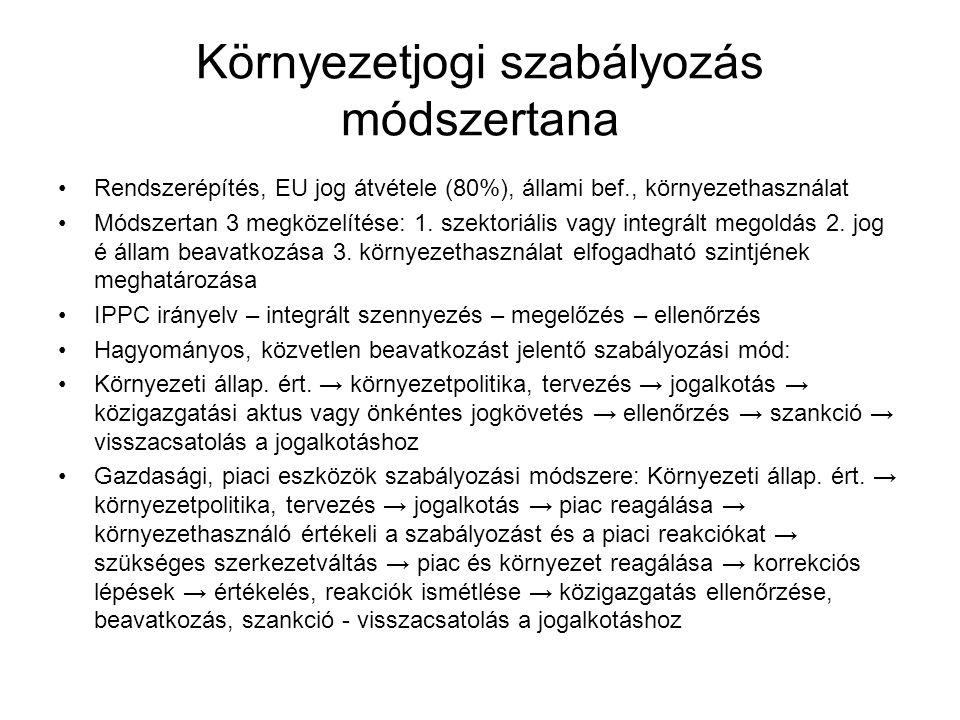 Környezetjogi szabályozás módszertana Rendszerépítés, EU jog átvétele (80%), állami bef., környezethasználat Módszertan 3 megközelítése: 1. szektoriál