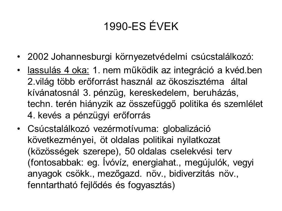 1990-ES ÉVEK 2002 Johannesburgi környezetvédelmi csúcstalálkozó: lassulás 4 oka: 1. nem működik az integráció a kvéd.ben 2.világ több erőforrást haszn