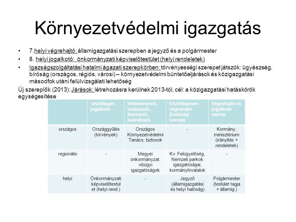 Környezetvédelmi igazgatás 7.helyi végrehajtó: államigazgatási szerepben a jegyző és a polgármester 8. helyi jogalkotó: önkormányzati képviselőtestüle