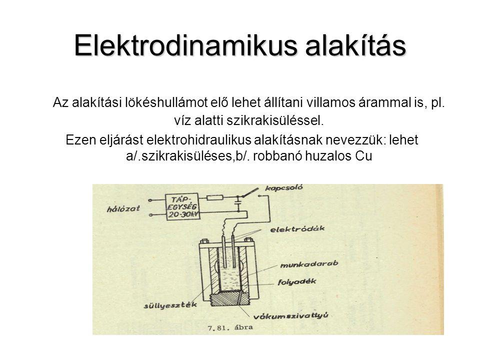 Elektrodinamikus alakítás Az alakítási lökéshullámot elő lehet állítani villamos árammal is, pl.