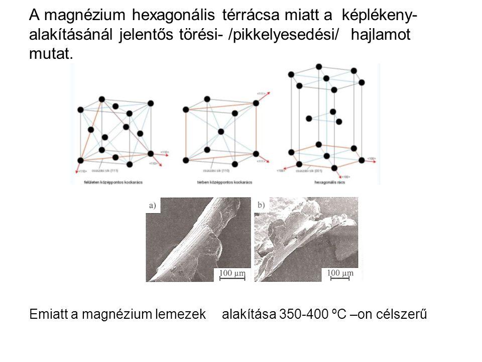 A magnézium hexagonális térrácsa miatt a képlékeny- alakításánál jelentős törési- /pikkelyesedési/ hajlamot mutat.