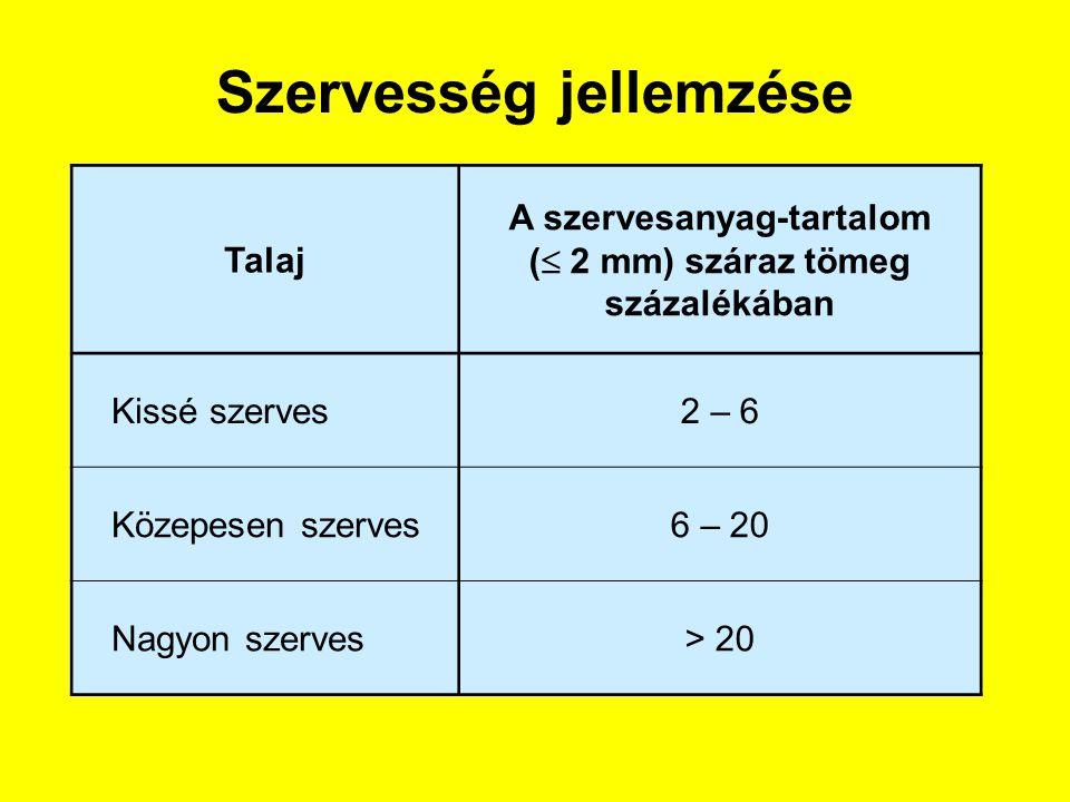 Szervesség jellemzése Talaj A szervesanyag-tartalom (  2 mm) száraz tömeg százalékában Kissé szerves2 – 6 Közepesen szerves6 – 20 Nagyon szerves> 20
