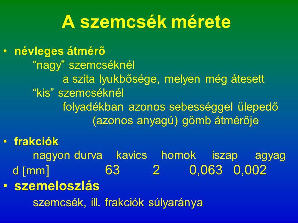 """A szemcsék mérete névleges átmérő """"nagy"""" szemcséknél a szita lyukbősége, melyen még átesett """"kis"""" szemcséknél folyadékban azonos sebességgel ülepedő ("""