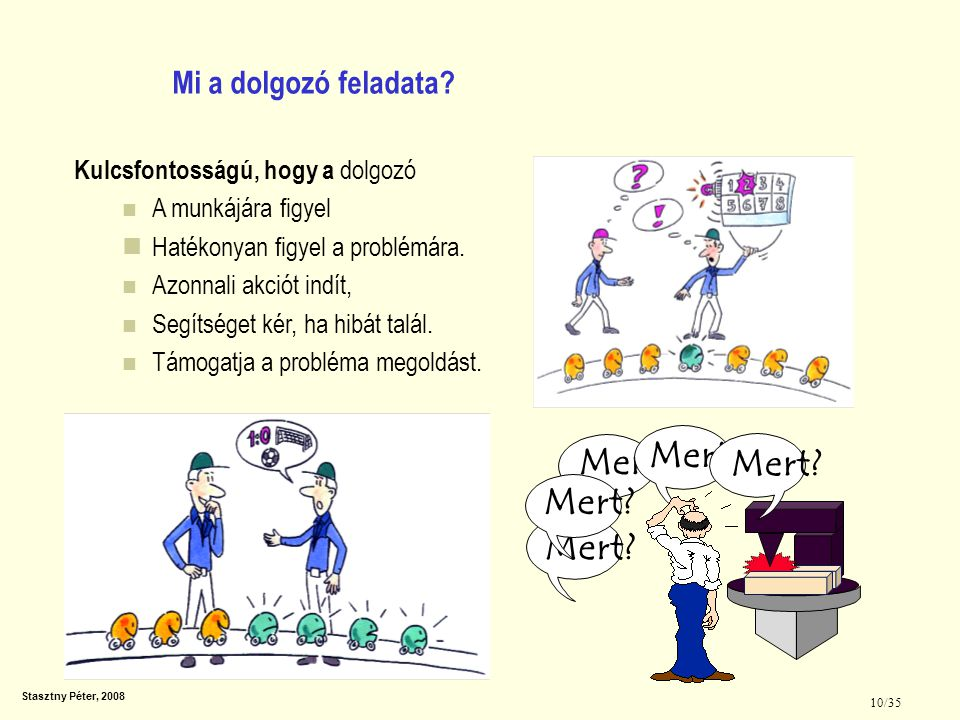 Stasztny Péter, 2008 10/35 Kulcsfontosságú, hogy a dolgozó A munkájára figyel Hatékonyan figyel a problémára. Azonnali akciót indít, Segítséget kér, h