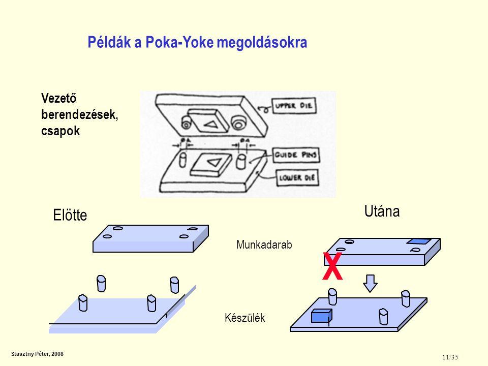 Stasztny Péter, 2008 11/35 Vezető berendezések, csapok Példák a Poka-Yoke megoldásokra Elötte Utána X Munkadarab Készülék