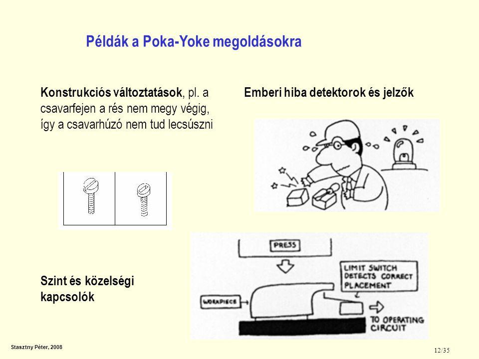 Stasztny Péter, 2008 12/35 Emberi hiba detektorok és jelzők Szint és közelségi kapcsolók Konstrukciós változtatások, pl. a csavarfejen a rés nem megy