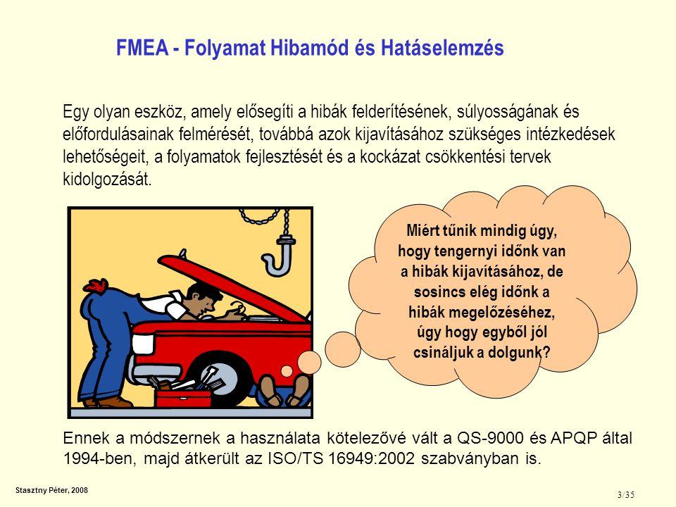 Stasztny Péter, 2008 3/35 Egy olyan eszköz, amely elősegíti a hibák felderítésének, súlyosságának és előfordulásainak felmérését, továbbá azok kijavít
