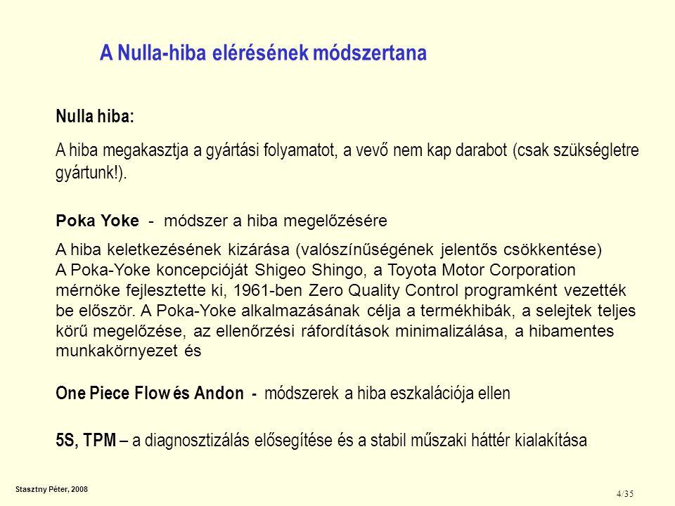 Stasztny Péter, 2008 4/35 Nulla hiba: A hiba megakasztja a gyártási folyamatot, a vevő nem kap darabot (csak szükségletre gyártunk!). Poka Yoke - móds