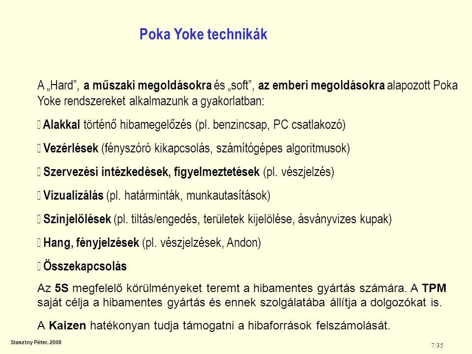 """Stasztny Péter, 2008 7/35 A """"Hard , a műszaki megoldásokra és """"soft , az emberi megoldásokra alapozott Poka Yoke rendszereket alkalmazunk a gyakorlatban:  Alakkal történő hibamegelőzés (pl."""