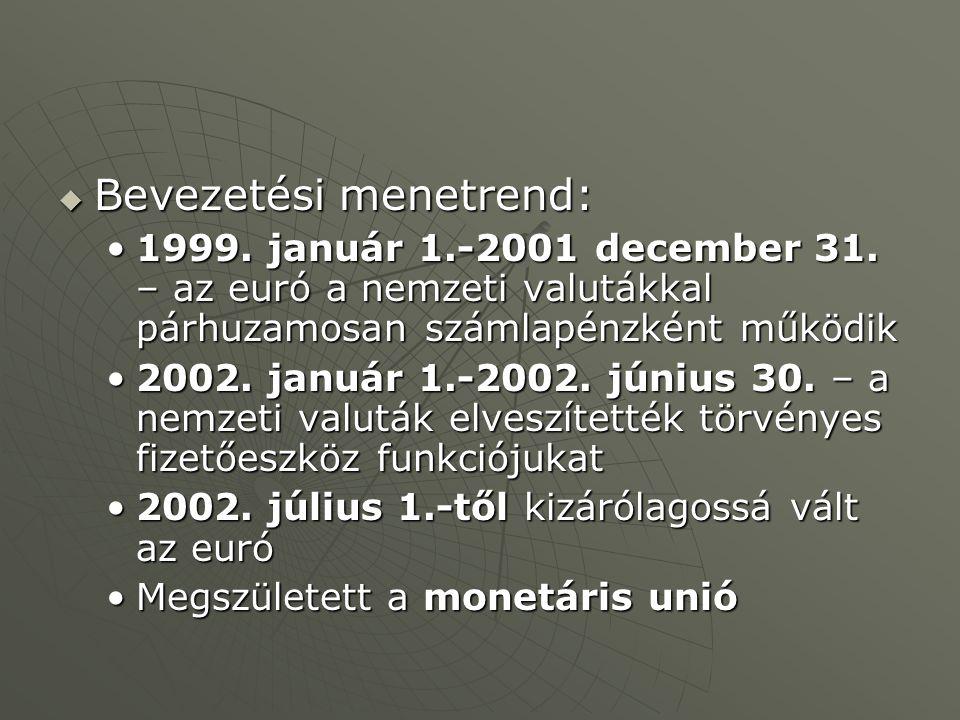 Bevezetési menetrend: 1999. január 1.-2001 december 31. – az euró a nemzeti valutákkal párhuzamosan számlapénzként működik1999. január 1.-2001 decem