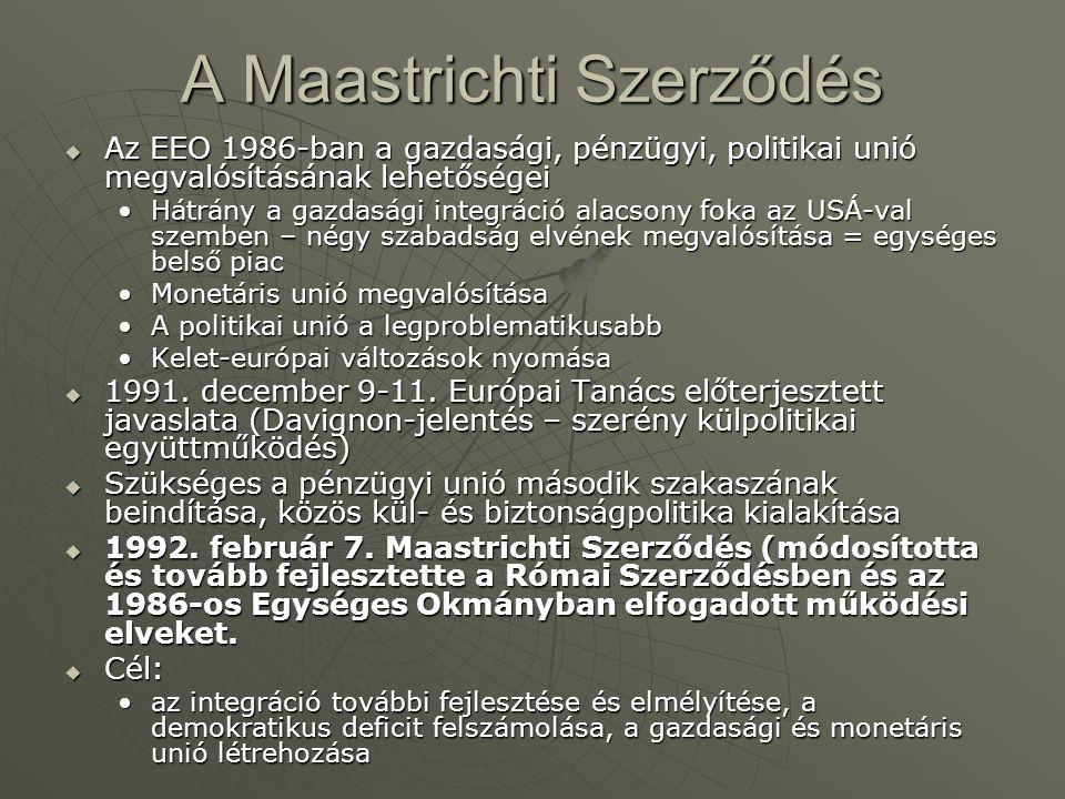 A Maastrichti Szerződés  Az EEO 1986-ban a gazdasági, pénzügyi, politikai unió megvalósításának lehetőségei Hátrány a gazdasági integráció alacsony f