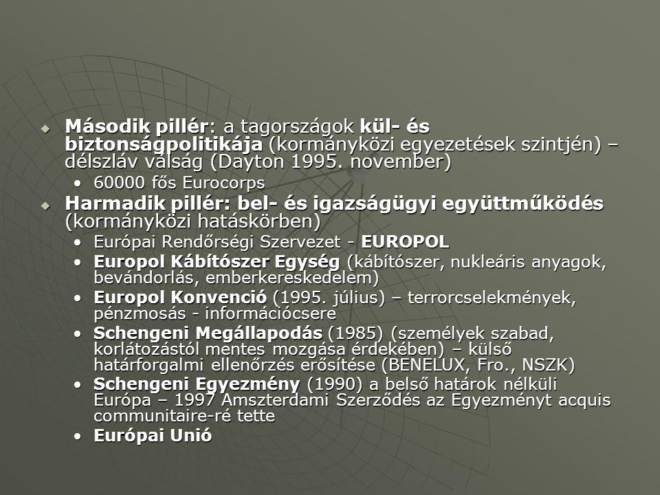  Második pillér: a tagországok kül- és biztonságpolitikája (kormányközi egyezetések szintjén) – délszláv válság (Dayton 1995. november) 60000 fős Eur
